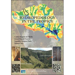 Hydropedology in The Tropics
